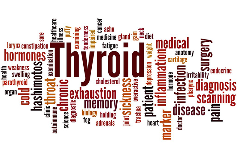 Know your thyroid